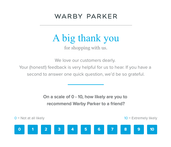 click through rate - warby parker email